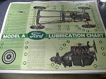 Model A Ford Lube Chart - same as Henry's